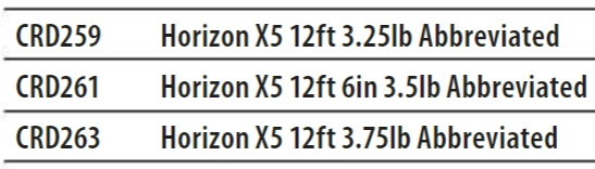 Fox Horizon X5 Abbreviated Rod